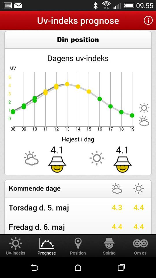 uv-indeks-app